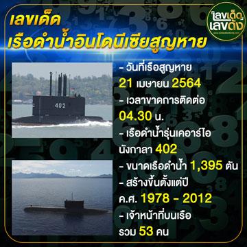 อินโดวุ่น เรือดำน้ำหายพร้อมลูกเรือ