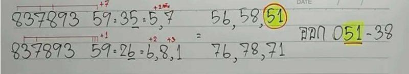 สูตรคำนวณหวยปี 64